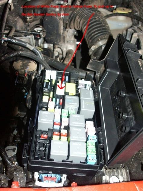 Jeep Jk Fuse Box by 2013 Jeep Wrangler Fuse Box Fuse Box And Wiring Diagram