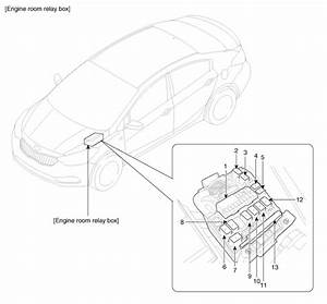 Kia Forte  Component Location - Fuses And Relays - Body Electrical System