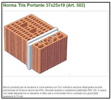 Ottimi blocchi portanti e antisismici per muratura