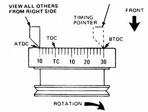 Professional Products Dampers Question   Timing Marks