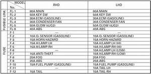 Isuzu Fuse Box Php  Isuzu  Automotive Wiring Diagrams With