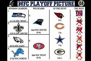 The 2013 NFL Playoff Picture for the New Orleans Saints ...