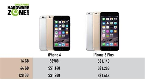 iphone 6 price without contract iphone 6 with contract iphone 4 8gb