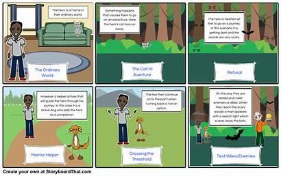 Definition Journey Heroic Storyboard Storyboards Rebeccaray Storyboardthat