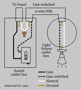 light switch wiring electrical 101 With wiring diagram moreover electrical outlet light switch wiring diagrams