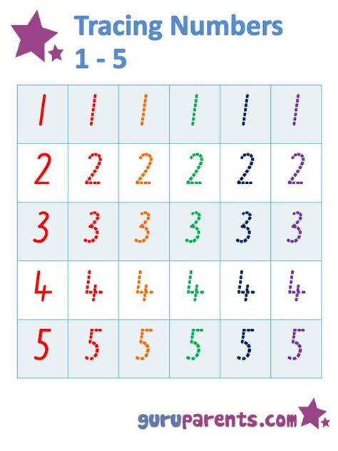 tracing numbers   worksheet abc pinterest