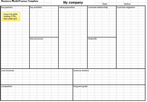 Business Model Template Business Models 101 Explained By Excel Made Easy