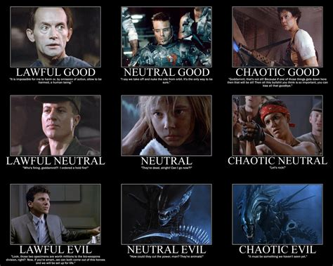 Alignment Meme - 17 best images of muppet alignment chart dungeons and dragons alignment meme family guy