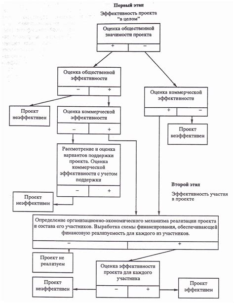 Комплексная оценка эффективности ресурсосбережения на машиностроительном предприятии