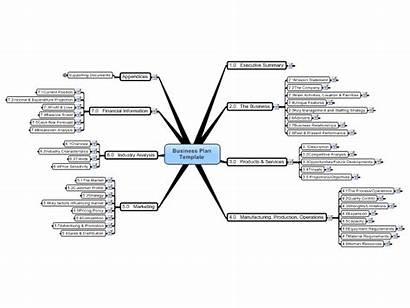 Template Plan Mind Map Word Essay Biggerplate