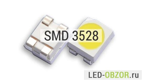 What Is 3528 Smd Led