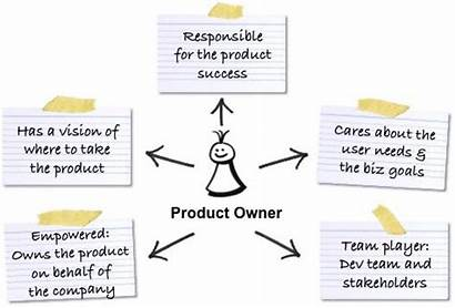 Owner Agile Scrum Business Analyst Responsibilities Role