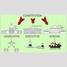 Three Coequal Branches Of Government? Youtube