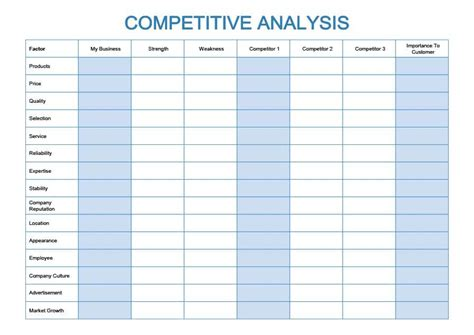 competitor analysis template competitive analysis templates 40 great exles excel word pdf ppt