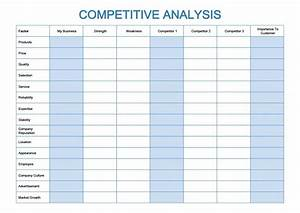 competitor analysis template excel free future cars With competitor analysis template xls