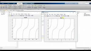 Plot Tan X  Using Matlab