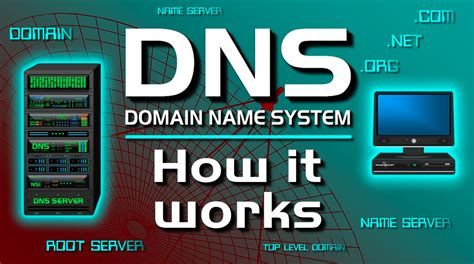 Best Open Dns Server by What Is A Dns Server Used For Protractor