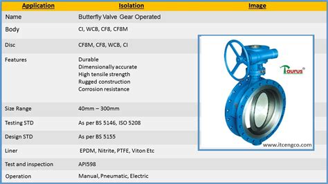 Used Boats For Sale Near Hayward Wi by Industrial Valves Manufacturers Industrial Valves Market