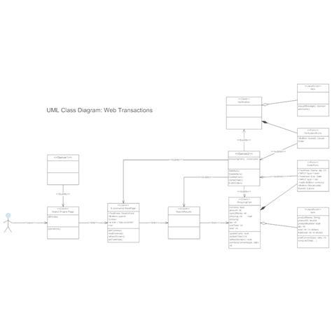 class diagram web transactions