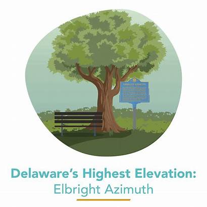 State Highest Elevation Delaware Facts Azimuth Guides