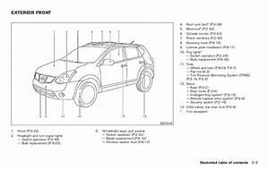 2010 Nissan Rogue Fuse Diagram