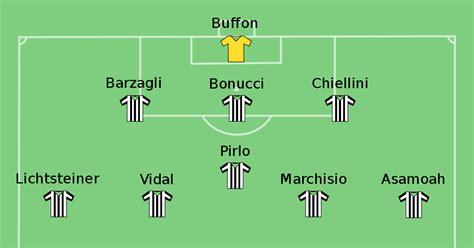 Juventus Napoli - Juventus e Napoli: incontro Agnelli-De ...
