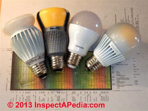 outdoor light bulbs types images