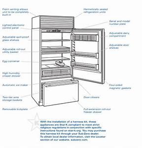 Sub Zero Refrigerator Error Codes
