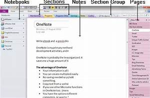 emba ipad initiative an introduction to notebooks With onenote section template