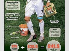 Cristiano Ronaldo Salary Cristiano Ronaldo Net Worth in 2016
