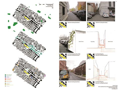 Landscape Architecture Phenomenological Gradients