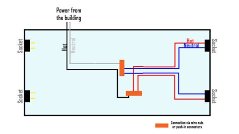 T8 Led Wiring Diagram One End by How To Bypass A Ballast 1000bulbs