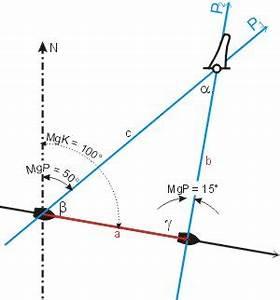 Dreiecksseiten Berechnen : entfernungsbestimmung 2 ~ Themetempest.com Abrechnung