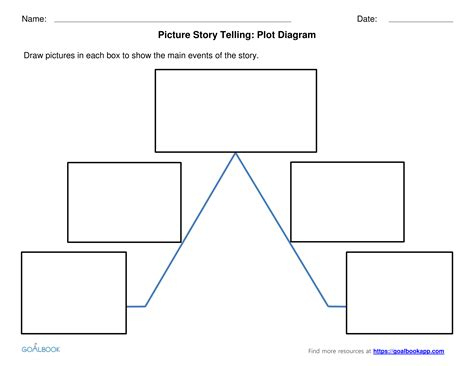 story planner template form mountain planning ks writing