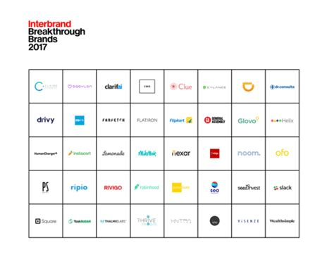 Interbrand Announces Its Breakthrough Brands Of