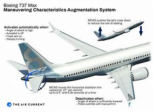 Boeing To Upgrade 737 Max Flight Control Software