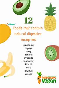 Best Vegan Digestive Enzymes  Supplement Buying Guide 2019