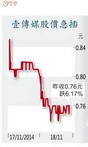 17:14 · 五月 26 · reuters. 壹傳媒績劣股價曾瀉8% - 東方日報