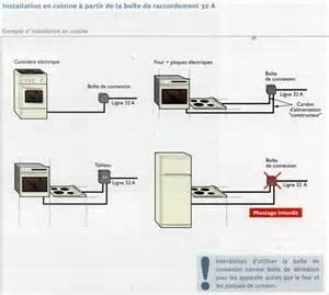 Schema Electrique Cuisine Equipee by Branchement Four Et Plaques 233 Lectriques Sur La M 234 Me Prise