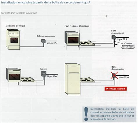 branchement hotte cuisine branchement four et plaques électriques sur la même prise