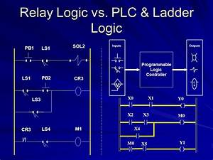 37 Advantages Of Ladder Logic  User Manual Version Pdf