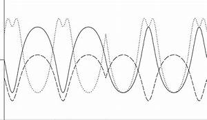 Fluctuation Spectra And Effective Voltage Measured Along A