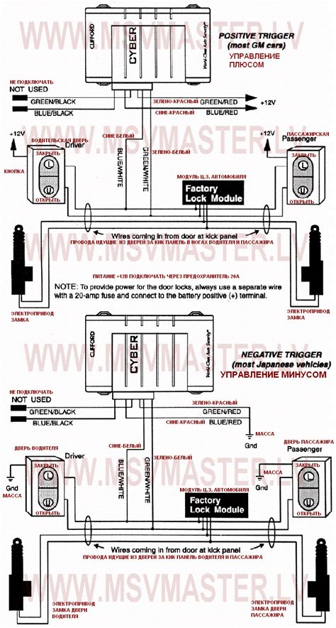clifford car alarm wiring diagram somurich com