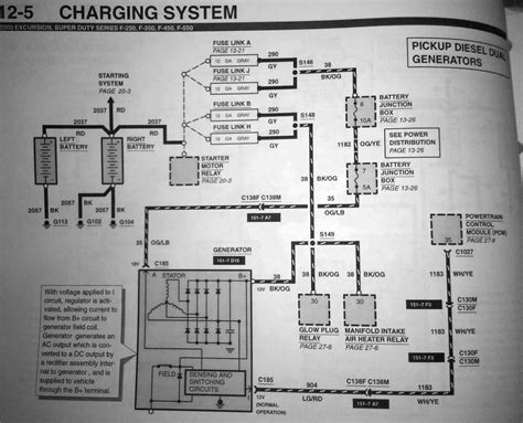 1990 Ford F 250 Alternator Wiring Diagram by 7 3 Dual Alternater Install Any Wiring Diagrams Out There