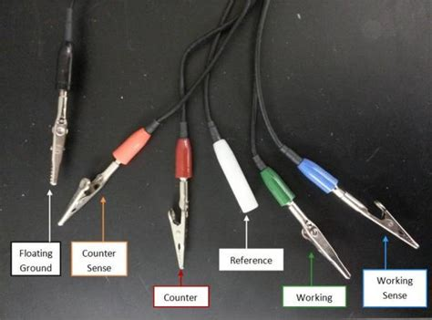 eis electrochemical impedance techniques