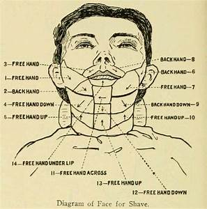 How To Shave Beard Old School