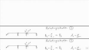 Biegelinie Berechnen : statik kraftgr enverfahren dreifeldtr ger einzellasten 2 fach statisch unbestimmt youtube ~ Themetempest.com Abrechnung