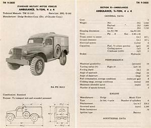 Ww2 Us Army Ambulances And Medical