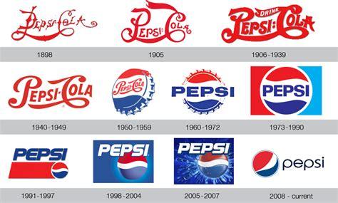 the evolution of brand name logos allison o keefe designs