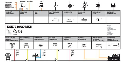 dse7320 mkii auto mains utility failure control modules dsegenset deep sea electronics